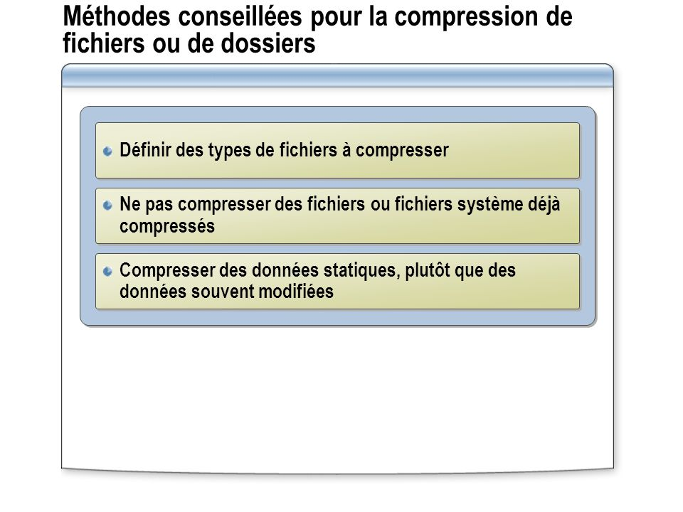 Méthodes conseillées pour la compression de fichiers ou de dossiers