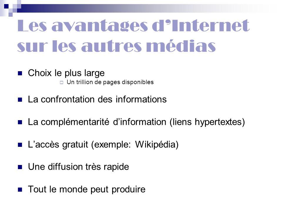 Les avantages d'Internet sur les autres médias