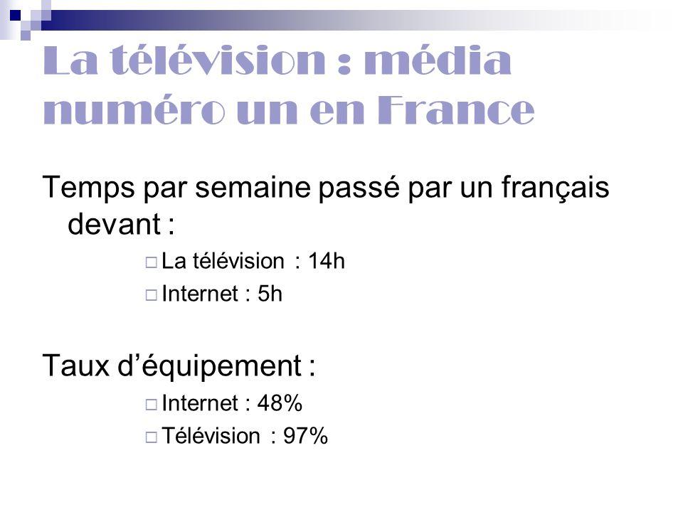 La télévision : média numéro un en France