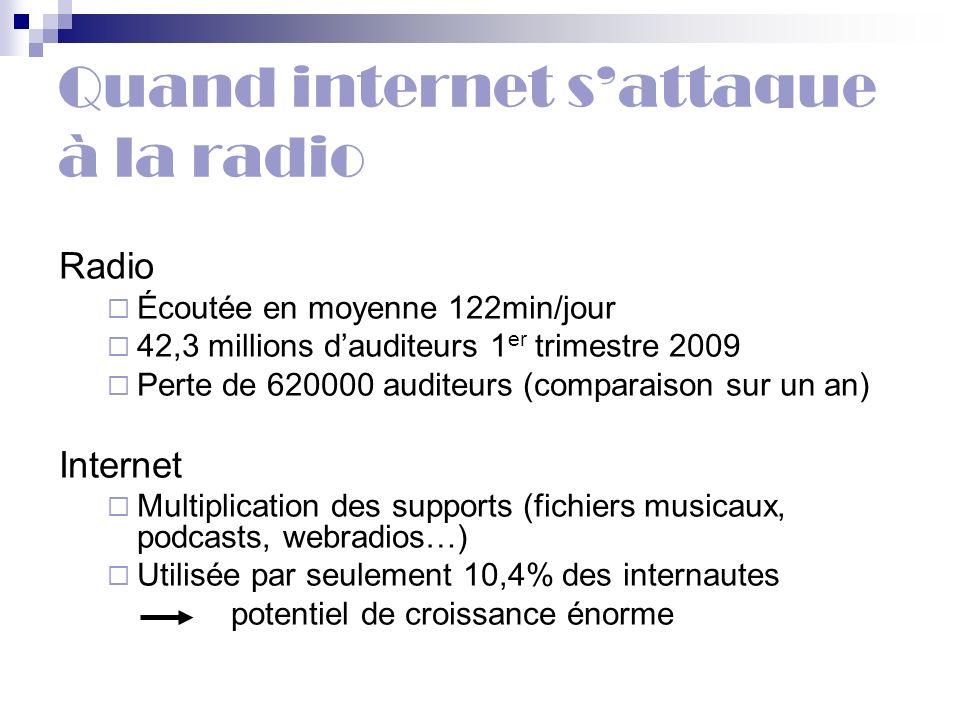 Quand internet s'attaque à la radio