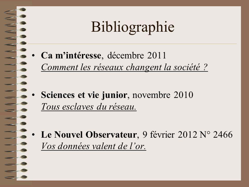 Bibliographie Ca m'intéresse, décembre 2011 Comment les réseaux changent la société