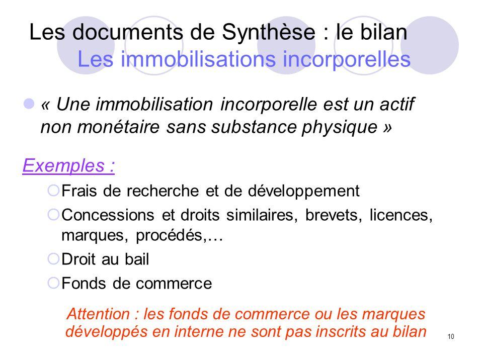 Les documents de Synthèse : le bilan Les immobilisations incorporelles