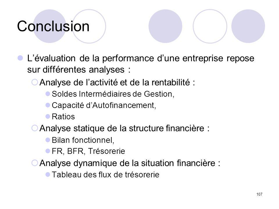 Conclusion L'évaluation de la performance d'une entreprise repose sur différentes analyses : Analyse de l'activité et de la rentabilité :