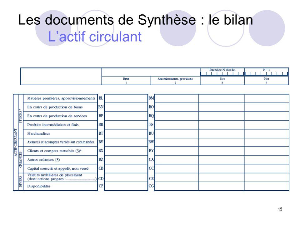 Les documents de Synthèse : le bilan L'actif circulant
