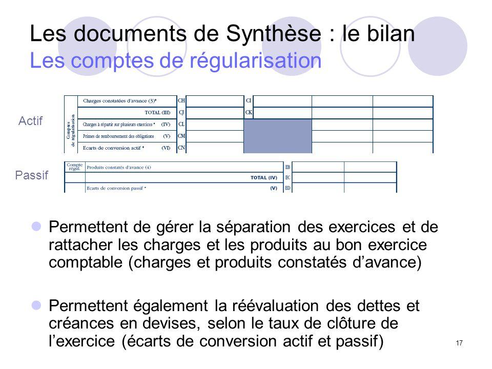 Les documents de Synthèse : le bilan Les comptes de régularisation