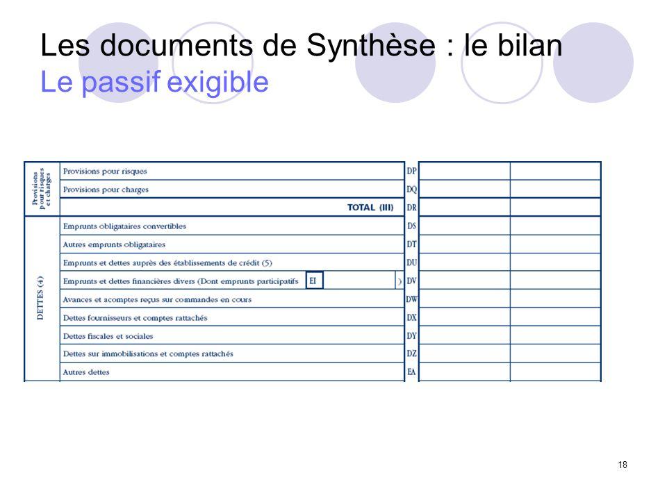 Les documents de Synthèse : le bilan Le passif exigible