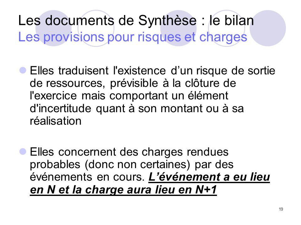 Les documents de Synthèse : le bilan Les provisions pour risques et charges