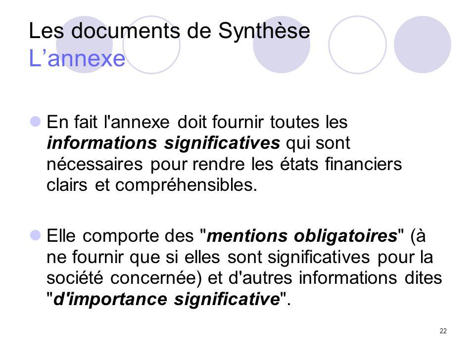 Les documents de Synthèse L'annexe