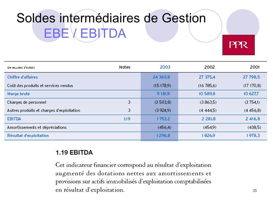 Soldes intermédiaires de Gestion EBE / EBITDA