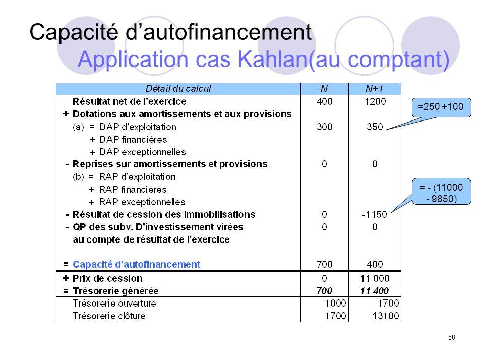 Capacité d'autofinancement Application cas Kahlan(au comptant)