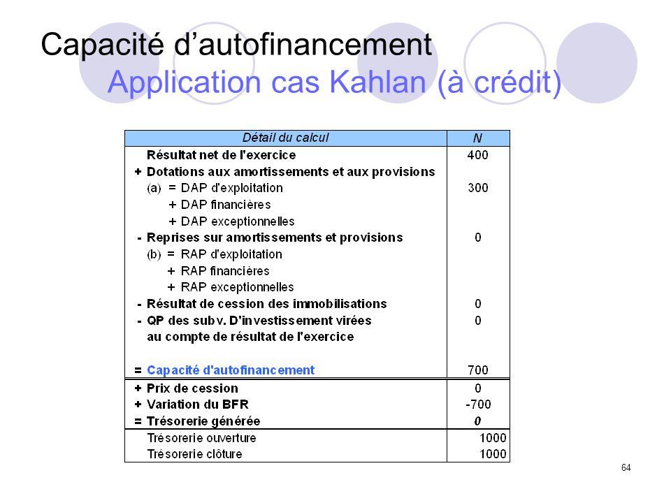 Capacité d'autofinancement Application cas Kahlan (à crédit)