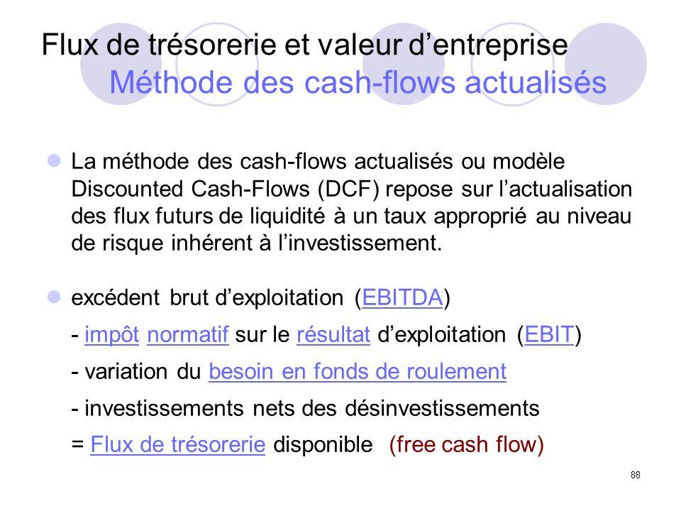 Flux de trésorerie et valeur d'entreprise