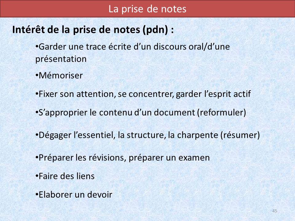 Intérêt de la prise de notes (pdn) :