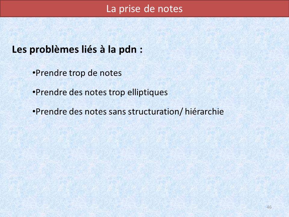 Les problèmes liés à la pdn :