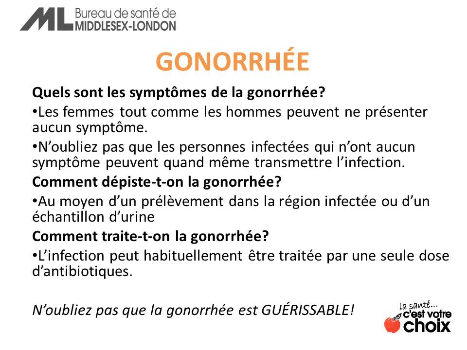 GONORRHÉE Quels sont les symptômes de la gonorrhée