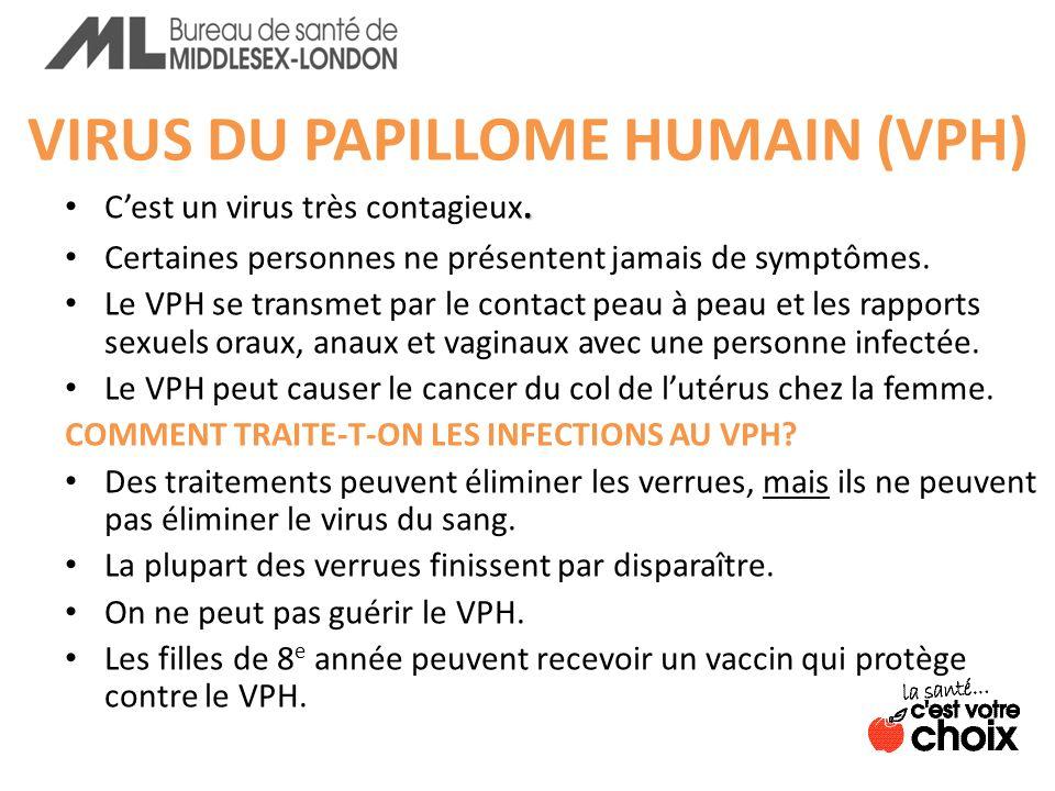 VIRUS DU PAPILLOME HUMAIN (VPH)