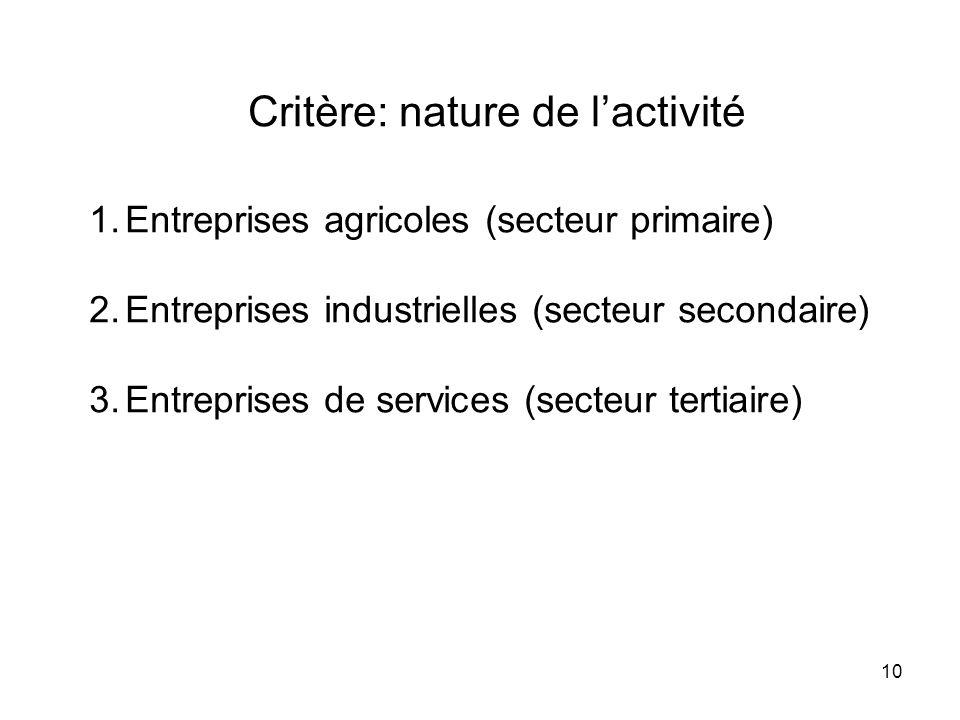 Critère: nature de l'activité