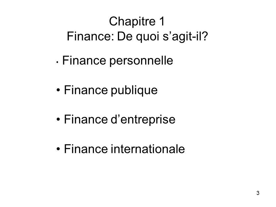 Finance: De quoi s'agit-il