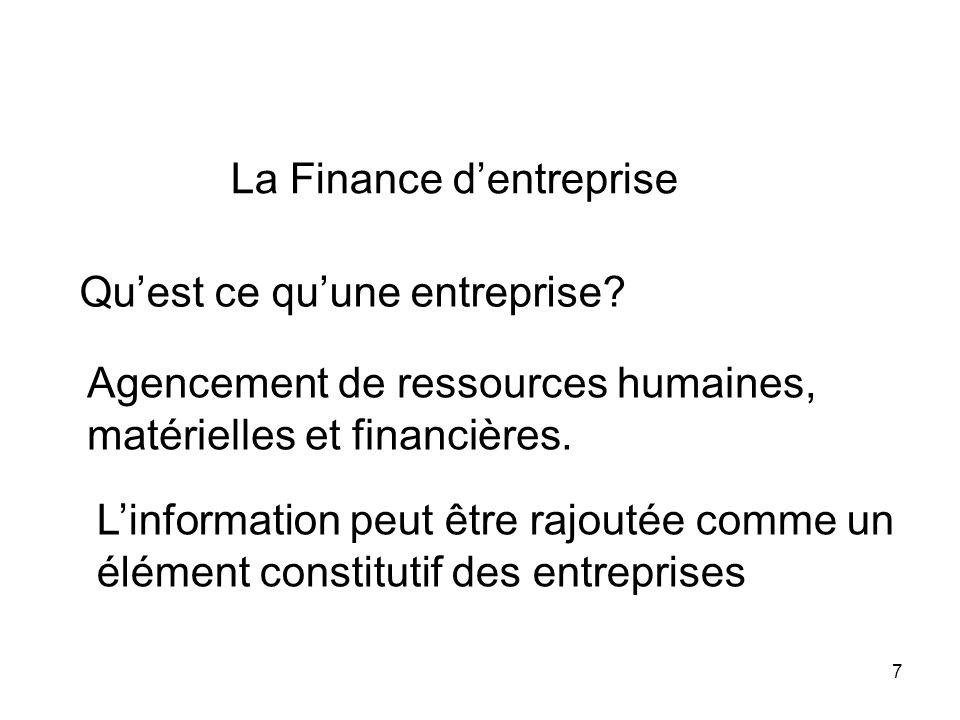 La Finance d'entreprise