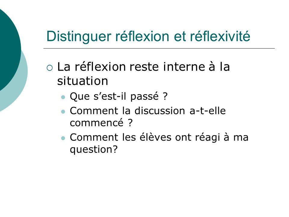Distinguer réflexion et réflexivité