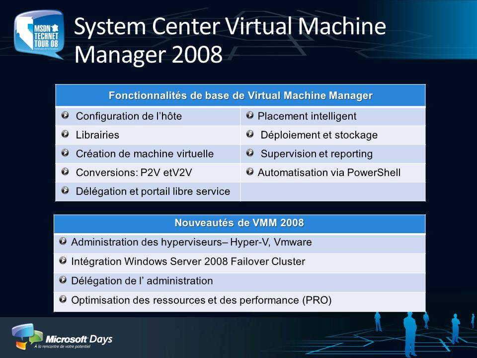 System Center Virtual Machine Manager 2008
