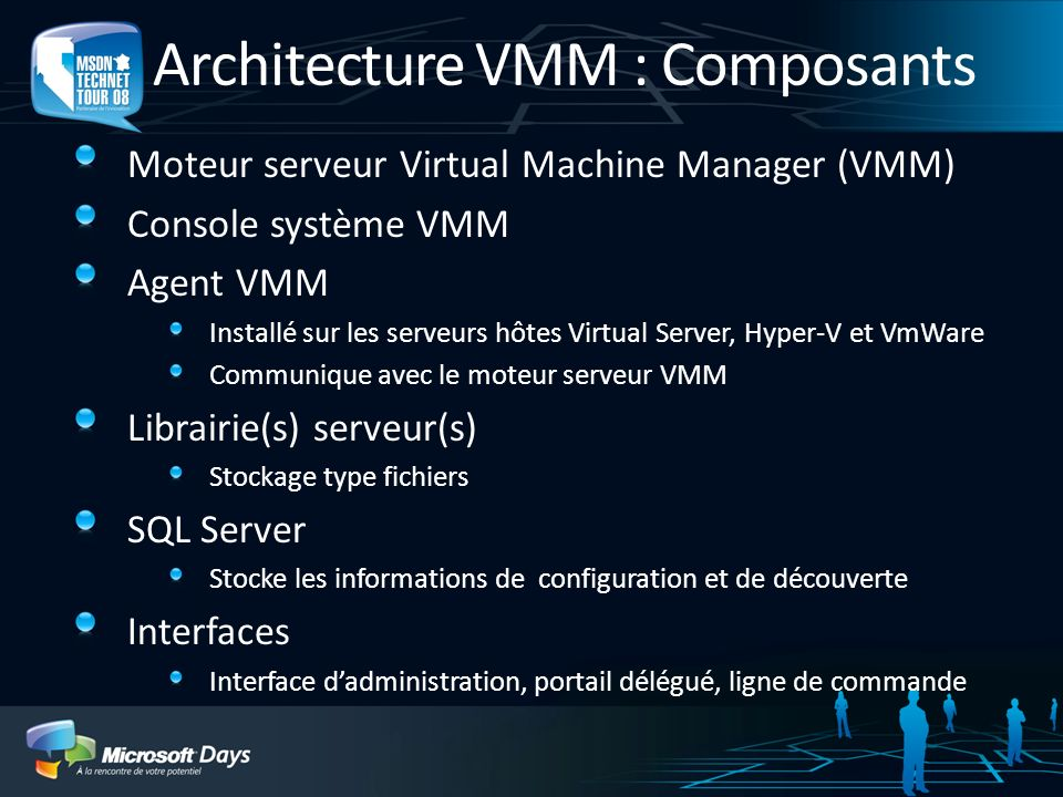 Architecture VMM : Composants