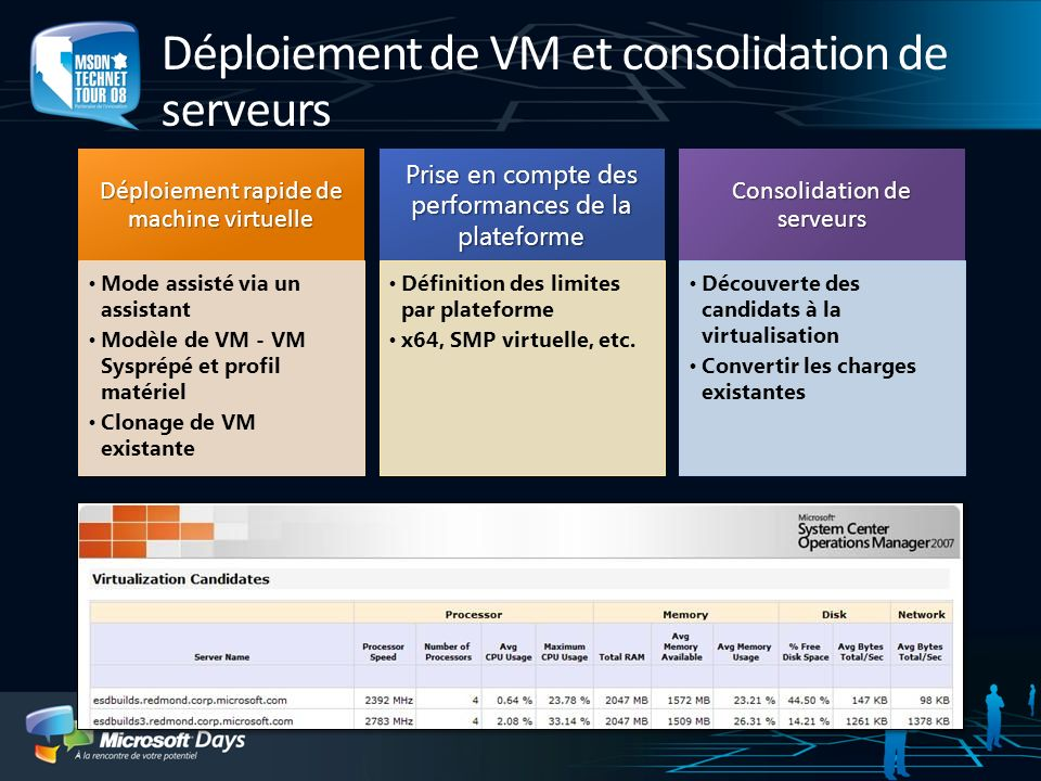 Déploiement de VM et consolidation de serveurs