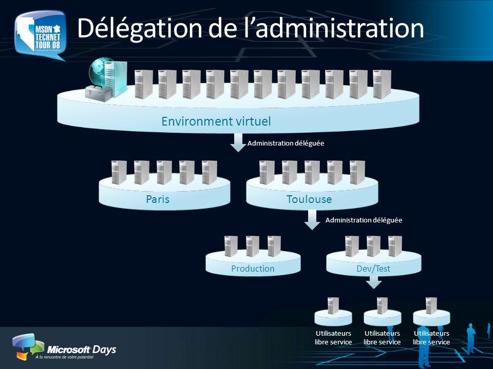 Délégation de l'administration