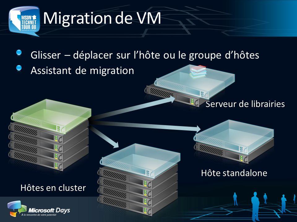 Migration de VM Glisser – déplacer sur l'hôte ou le groupe d'hôtes