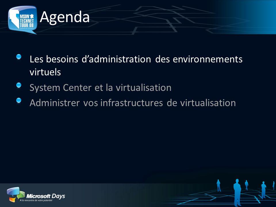 Agenda Les besoins d'administration des environnements virtuels