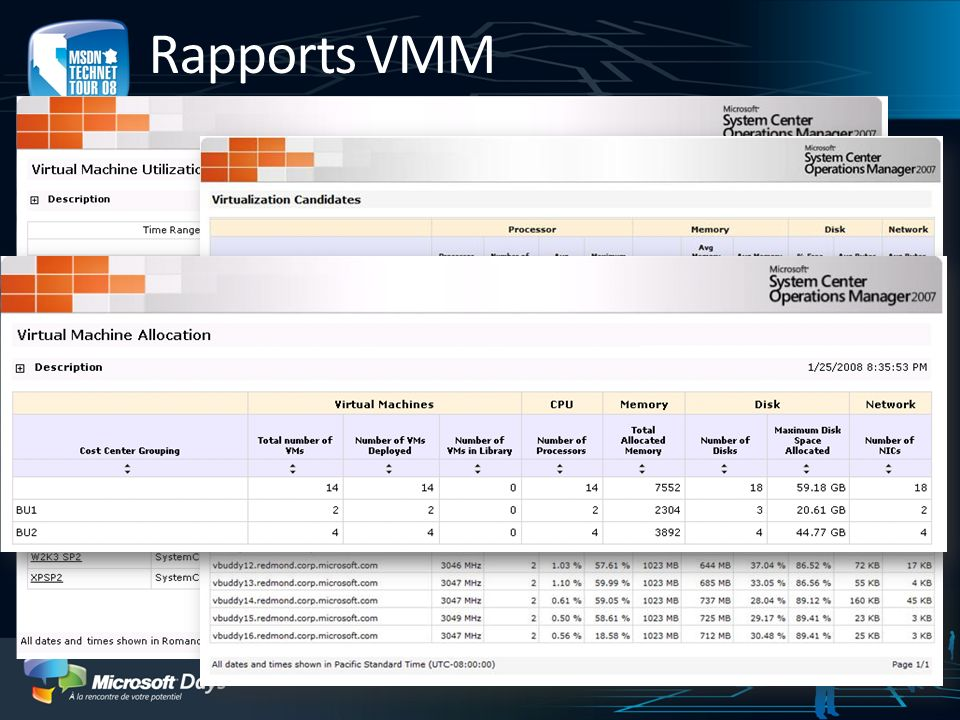 Rapports VMM