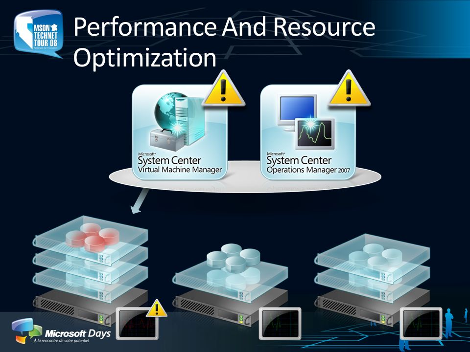 Performance And Resource Optimization