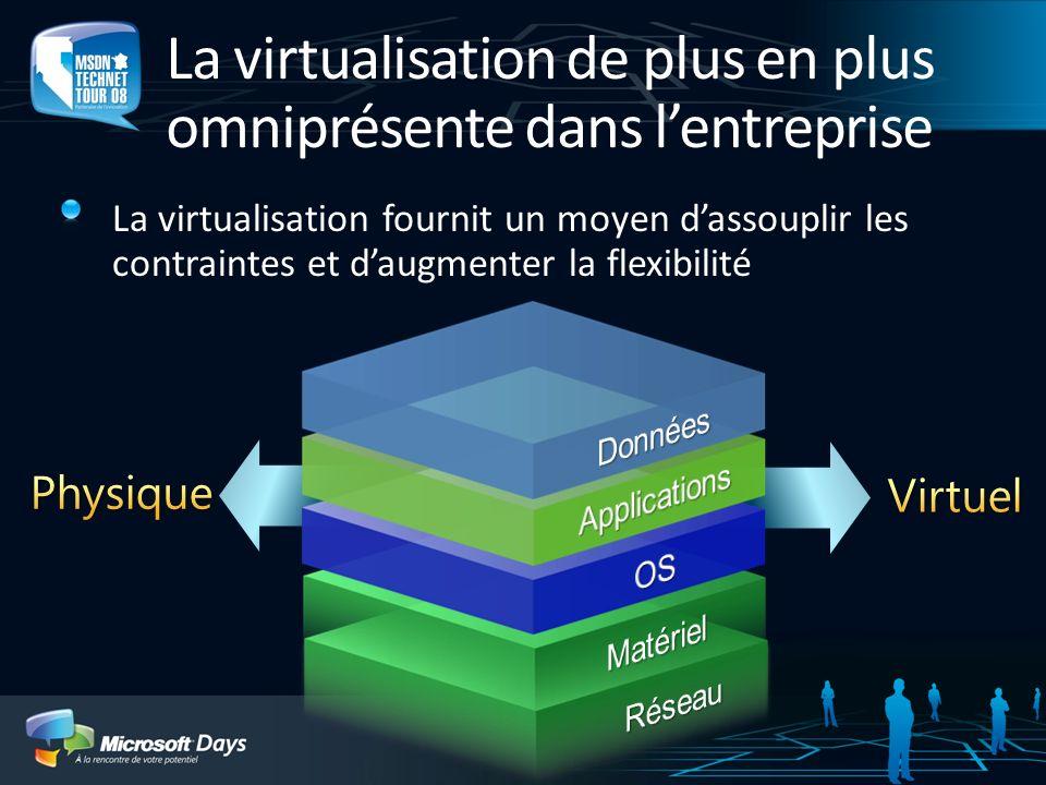 La virtualisation de plus en plus omniprésente dans l'entreprise