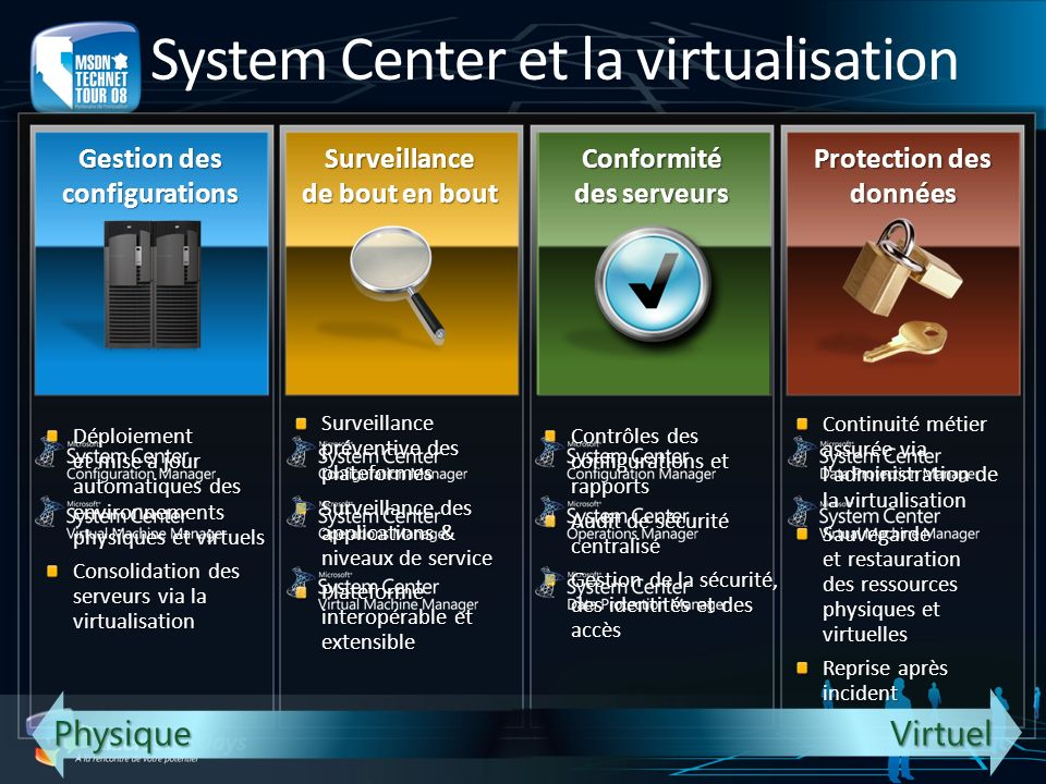 System Center et la virtualisation