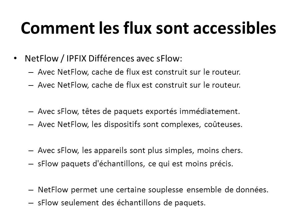 Comment les flux sont accessibles