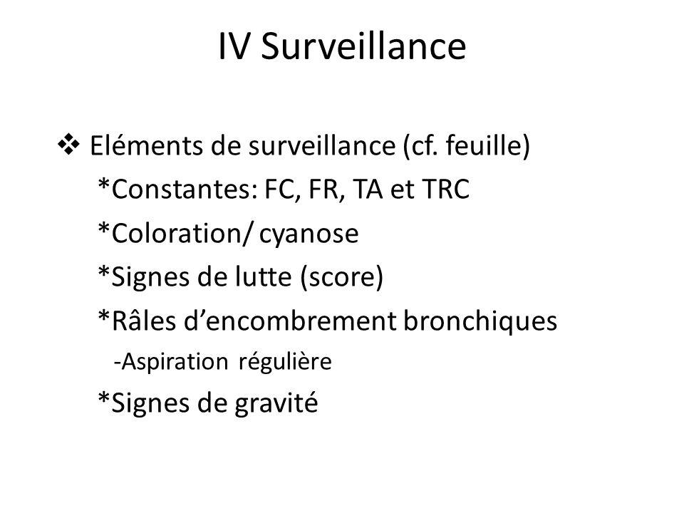 IV Surveillance Eléments de surveillance (cf. feuille)