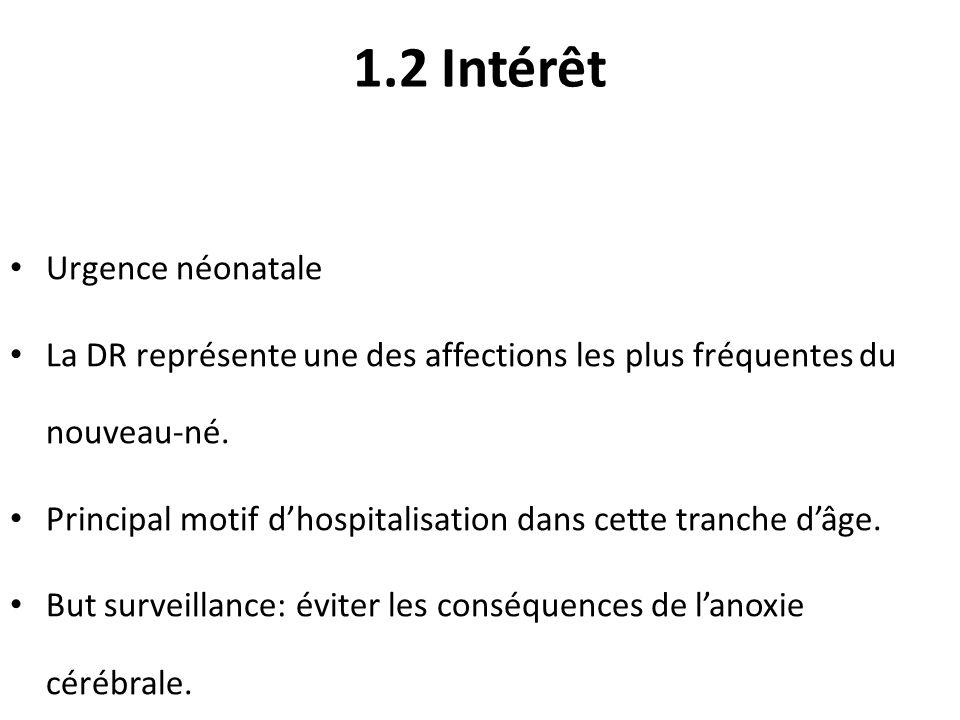 1.2 Intérêt Urgence néonatale