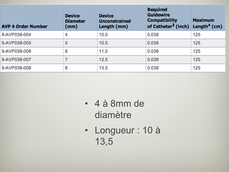 4 à 8mm de diamètre Longueur : 10 à 13,5