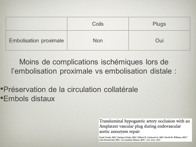 Embolisation proximale