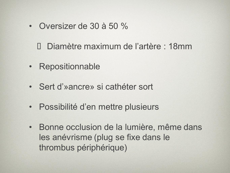 Oversizer de 30 à 50 % Diamètre maximum de l'artère : 18mm. Repositionnable. Sert d'»ancre» si cathéter sort.