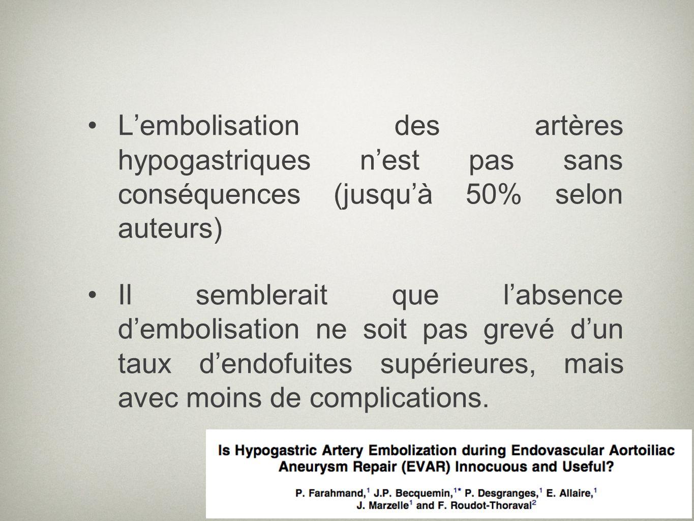 L'embolisation des artères hypogastriques n'est pas sans conséquences (jusqu'à 50% selon auteurs)