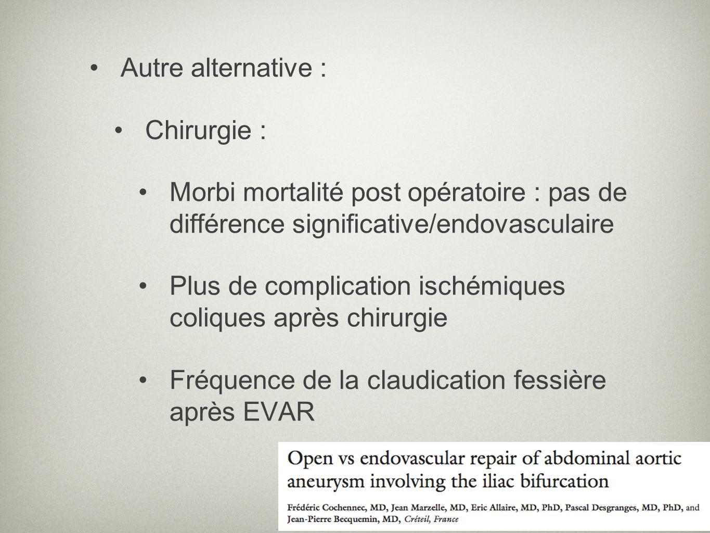 Autre alternative : Chirurgie : Morbi mortalité post opératoire : pas de différence significative/endovasculaire.