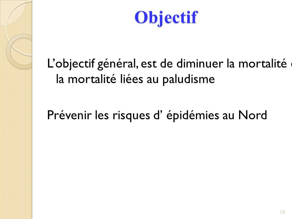 Objectif L'objectif général, est de diminuer la mortalité et la mortalité liées au paludisme.