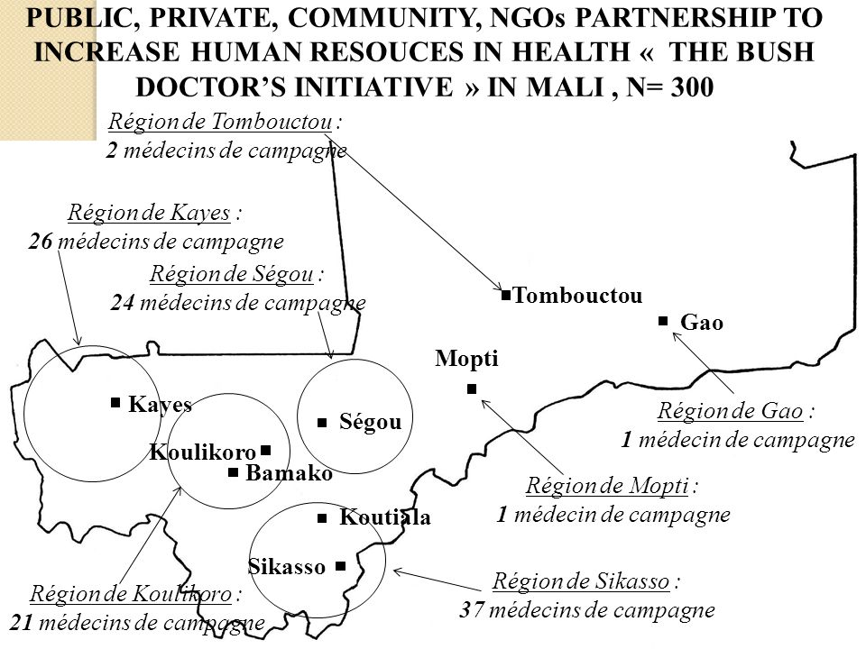 PUBLIC, PRIVATE, COMMUNITY, NGOs PARTNERSHIP TO INCREASE HUMAN RESOUCES IN HEALTH « THE BUSH DOCTOR'S INITIATIVE » IN MALI , N= 300