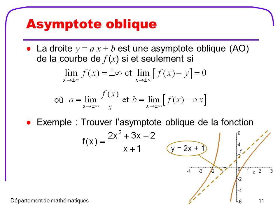 Asymptote oblique La droite y = a x + b est une asymptote oblique (AO) de la courbe de f (x) si et seulement si.