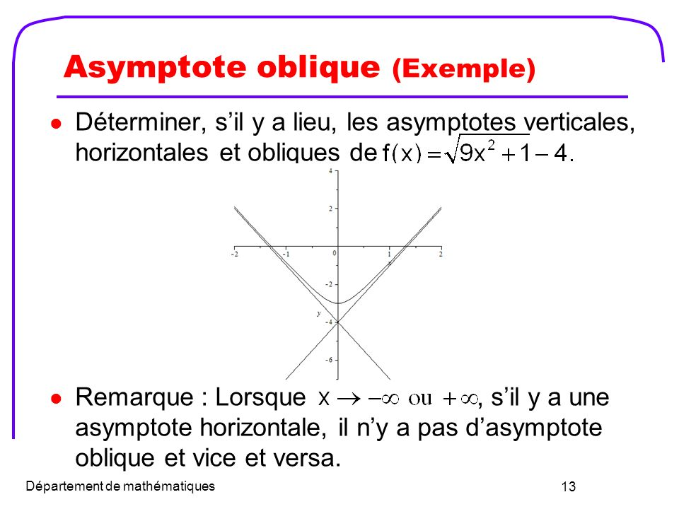 Asymptote oblique (Exemple)