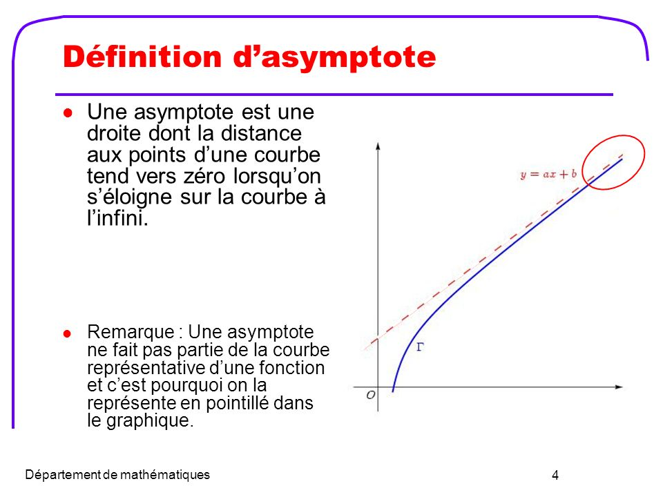 Définition d'asymptote