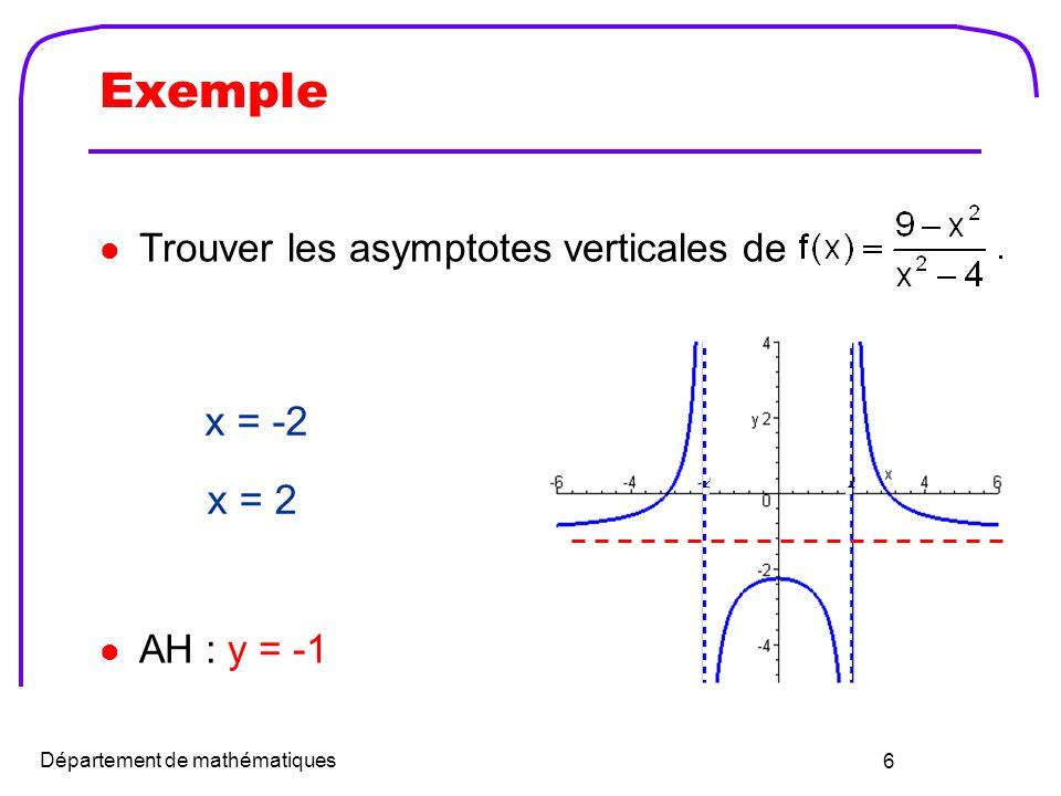 Exemple x = -2 x = 2 Trouver les asymptotes verticales de AH : y = -1