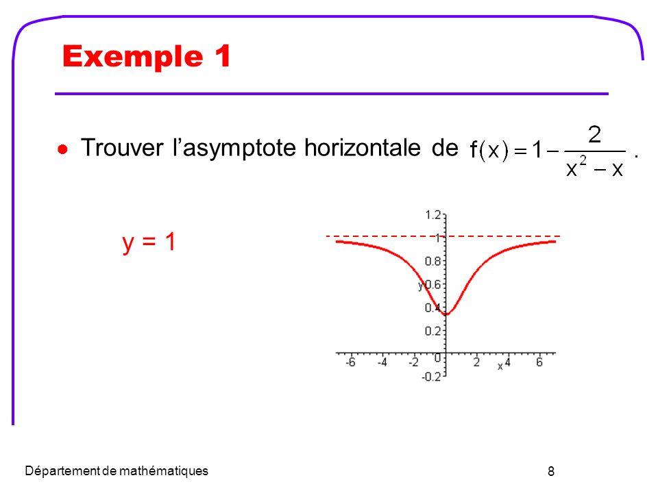 Exemple 1 y = 1 Trouver l'asymptote horizontale de
