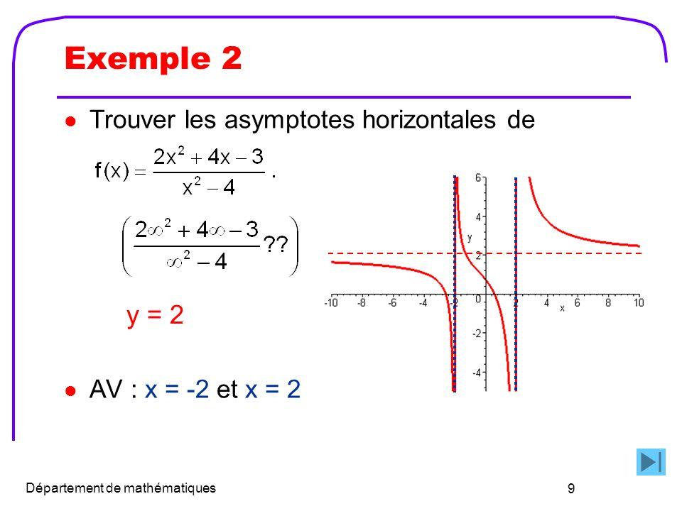 Exemple 2 y = 2 Trouver les asymptotes horizontales de
